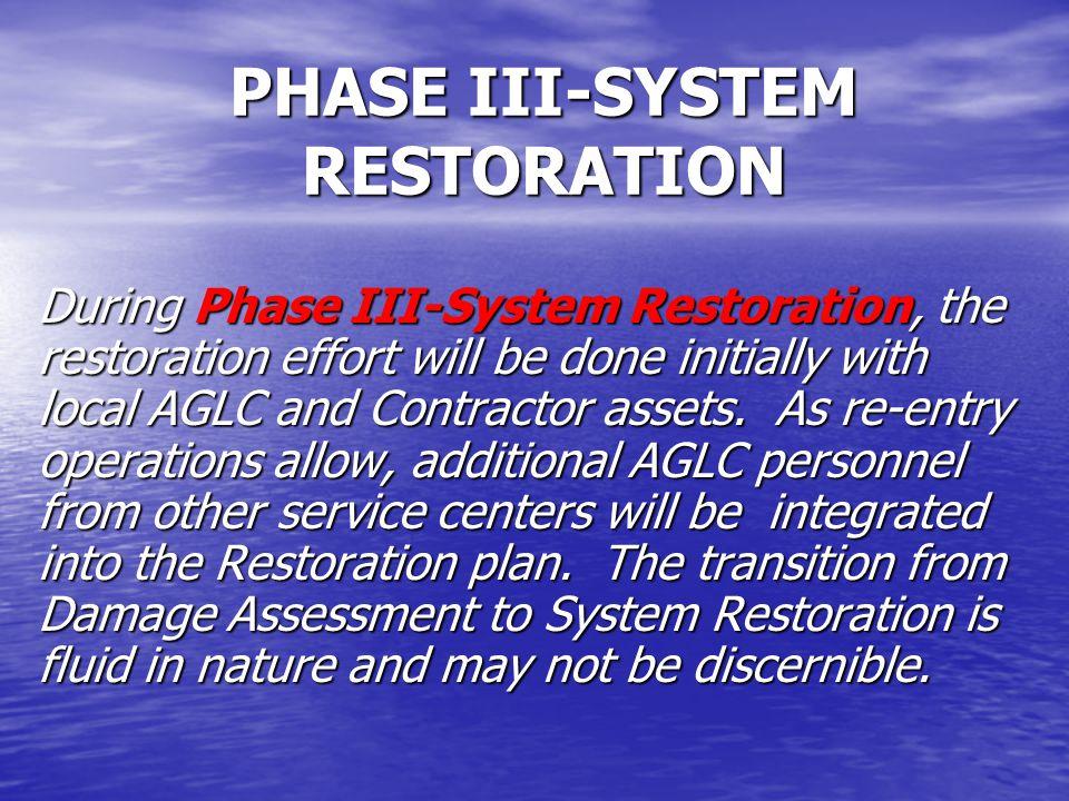 PHASE III-SYSTEM RESTORATION