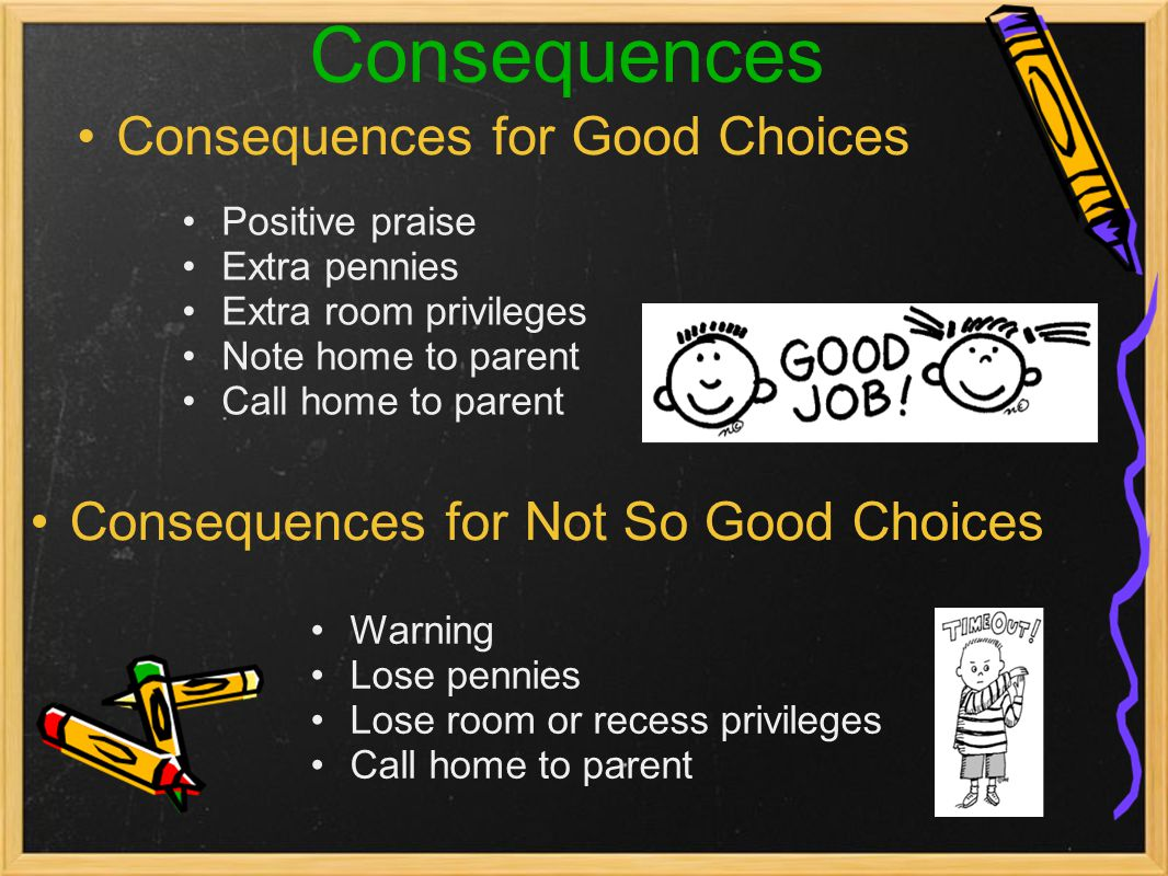 Consequences Consequences for Good Choices