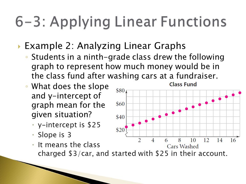6-3: Applying Linear Functions