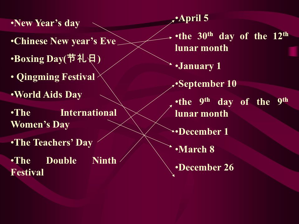 April 5 the 30th day of the 12th lunar month. January 1. September 10. the 9th day of the 9th lunar month.