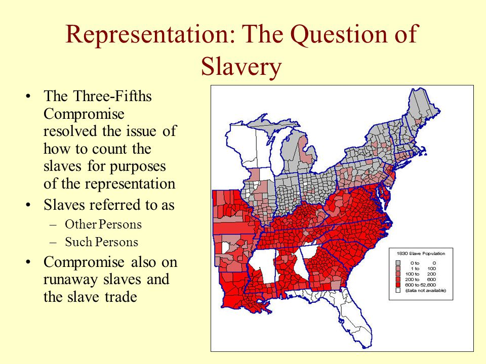 Representation: The Question of Slavery