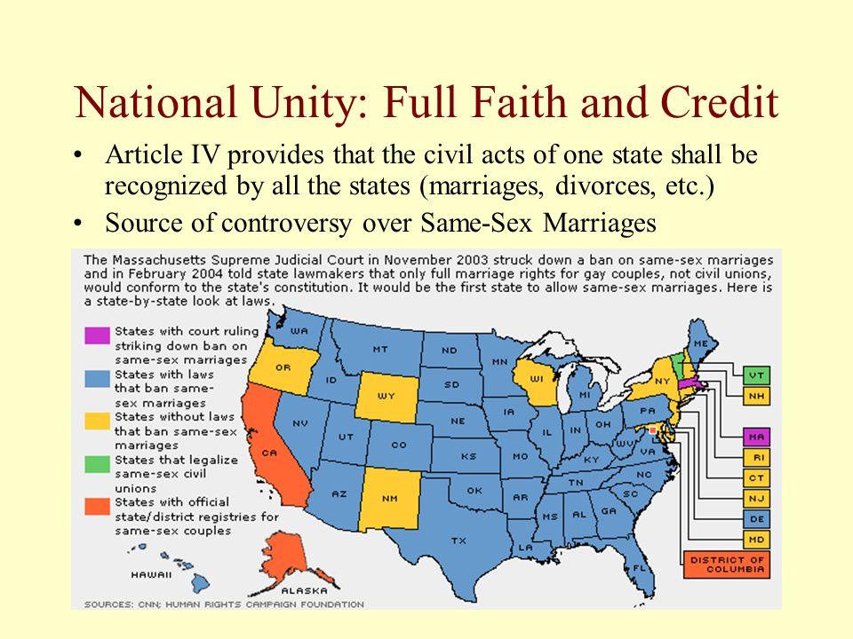 National Unity: Full Faith and Credit
