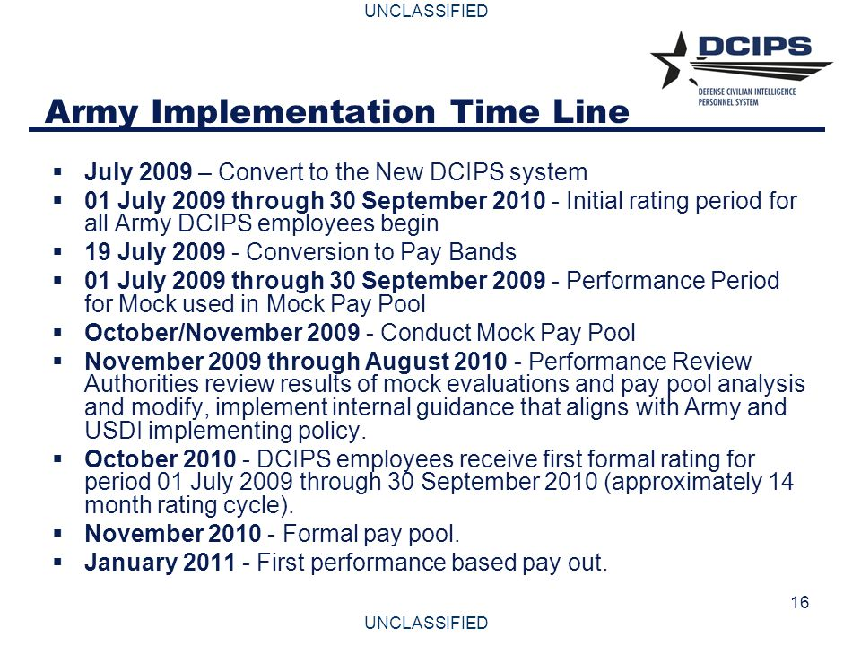 Army Implementation Time Line