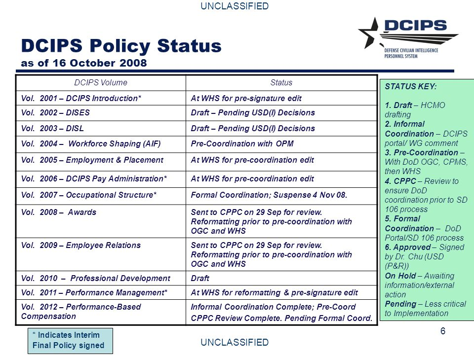 DCIPS Policy Status as of 16 October 2008