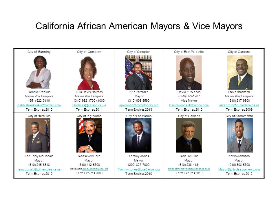 California African American Mayors & Vice Mayors