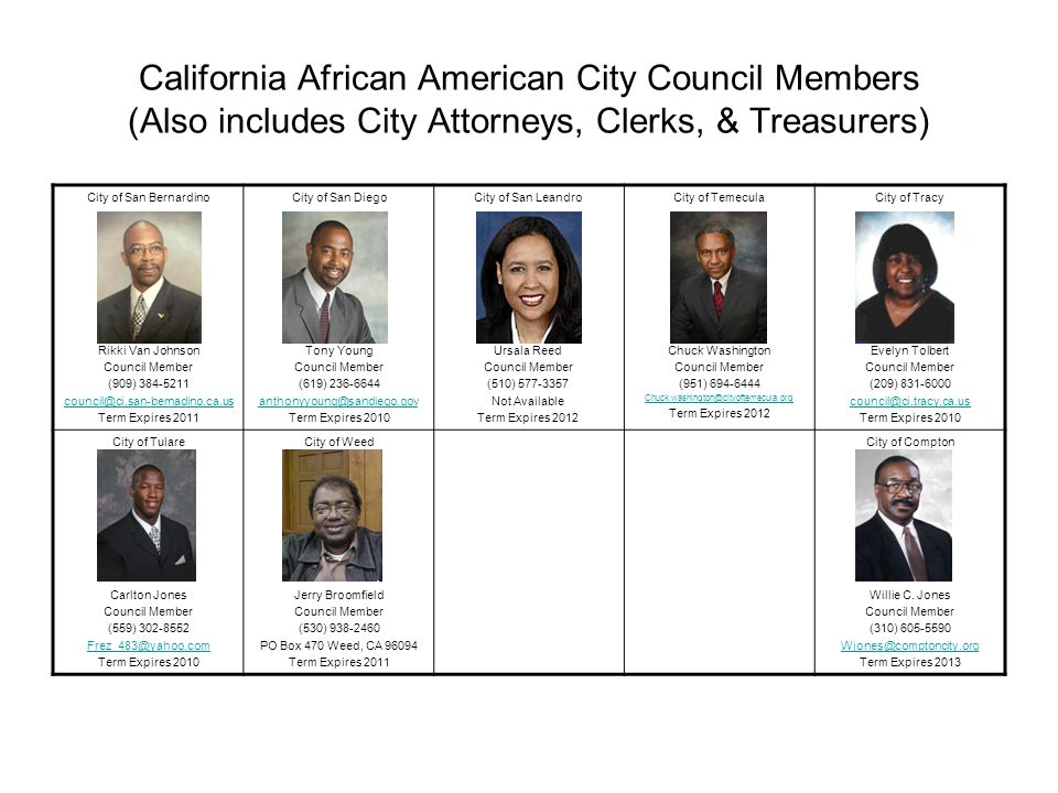 California African American City Council Members (Also includes City Attorneys, Clerks, & Treasurers)