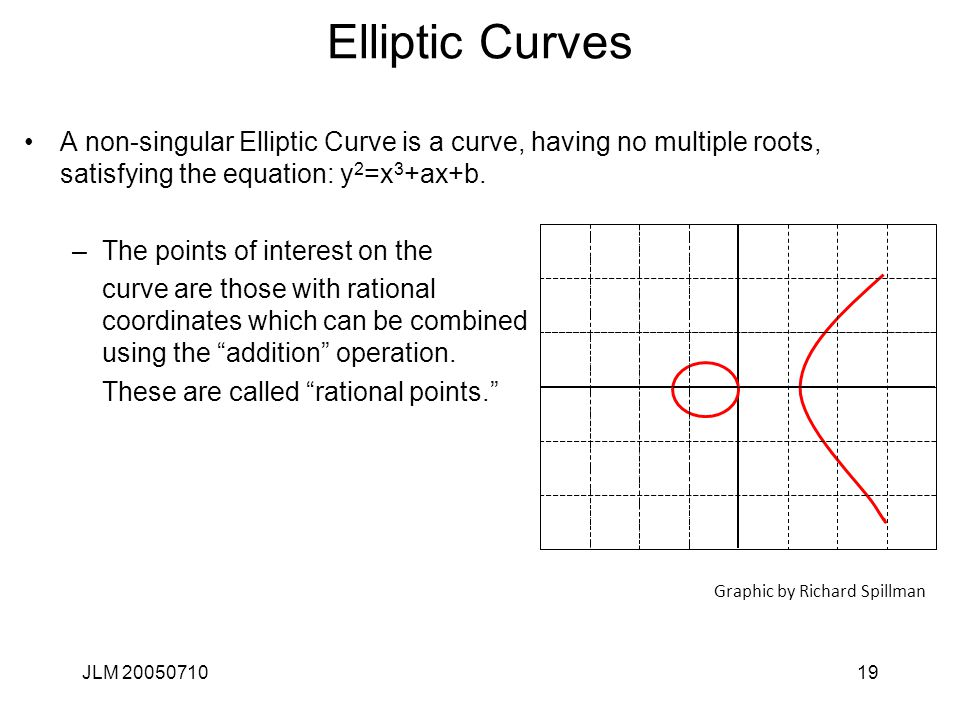 Elliptic Curves A non-singular Elliptic Curve is a curve, having no multiple roots, satisfying the equation: y2=x3+ax+b.