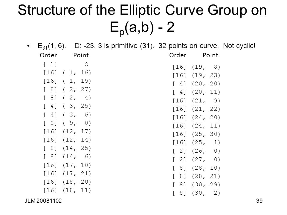 Structure of the Elliptic Curve Group on Ep(a,b) - 2