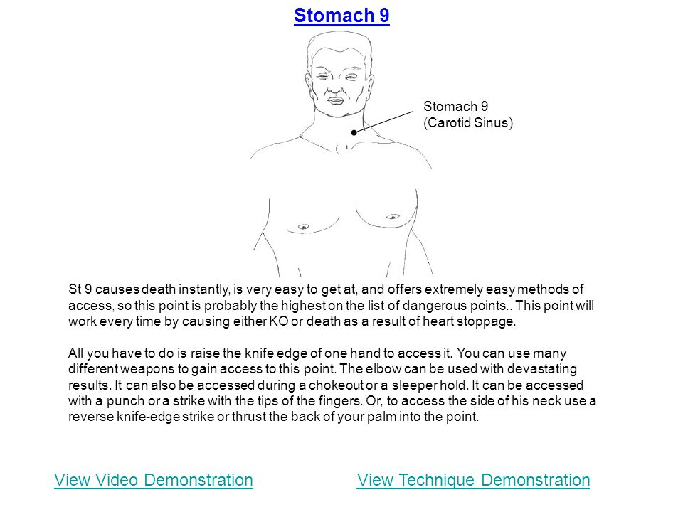 Stomach 9 View Video Demonstration View Technique Demonstration