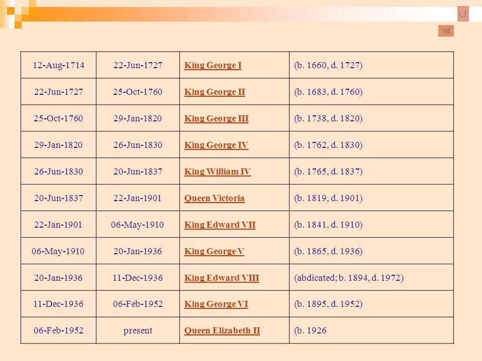 12-Aug-1714 22-Jun-1727. King George I. (b. 1660, d. 1727) 25-Oct-1760. King George II. (b. 1683, d. 1760)