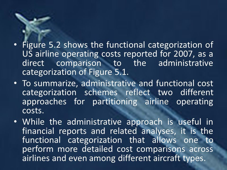 Figure 5.2 shows the functional categorization of US airline operating costs reported for 2007, as a direct comparison to the administrative categorization of Figure 5.1.