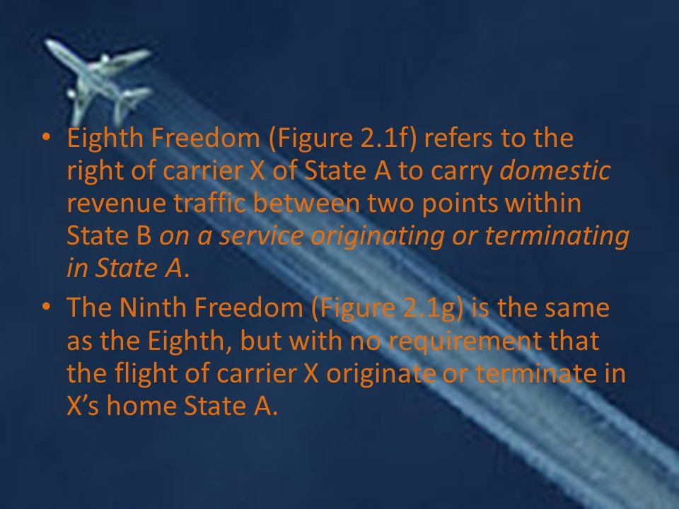 Eighth Freedom (Figure 2