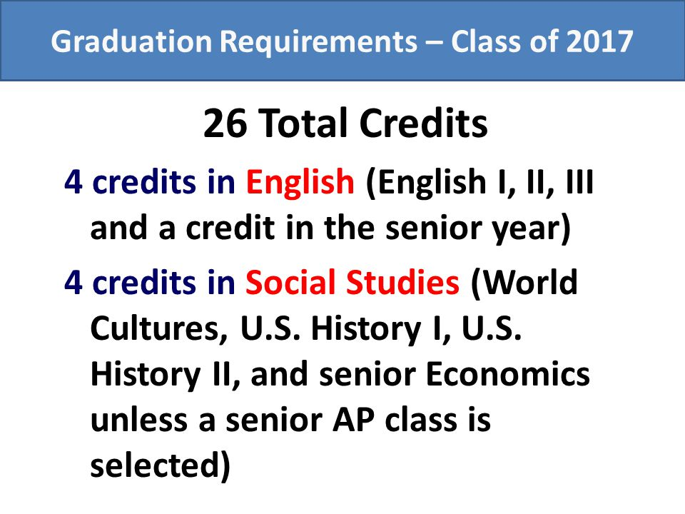 Graduation Requirements – Class of 2017