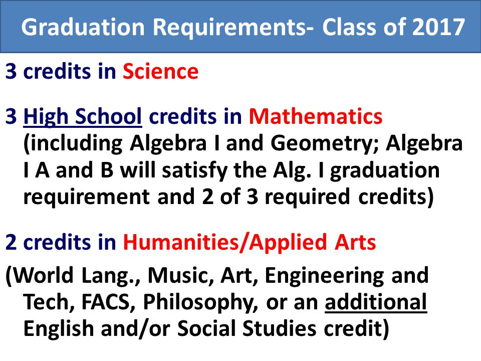 Graduation Requirements- Class of 2017