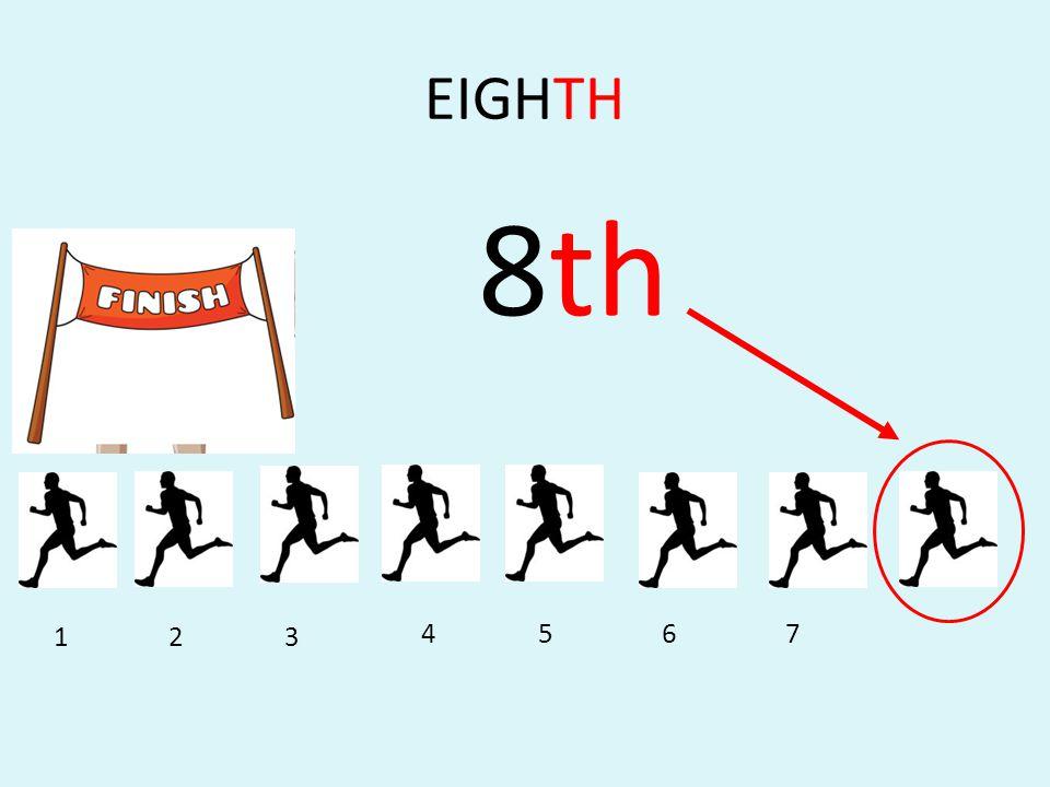 EIGHTH 8th 1 2 3 4 5 6 7