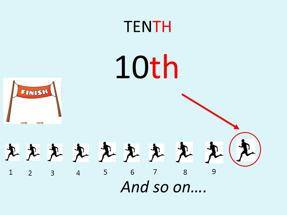 TENTH 10th 1 2 And so on…. 3 4 5 6 7 8 9