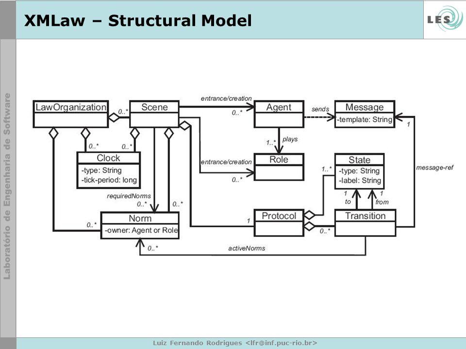 XMLaw – Structural Model