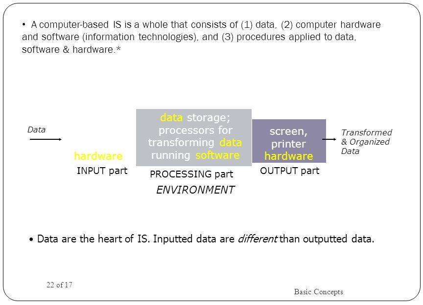 keyboard, mouse hardware data storage;