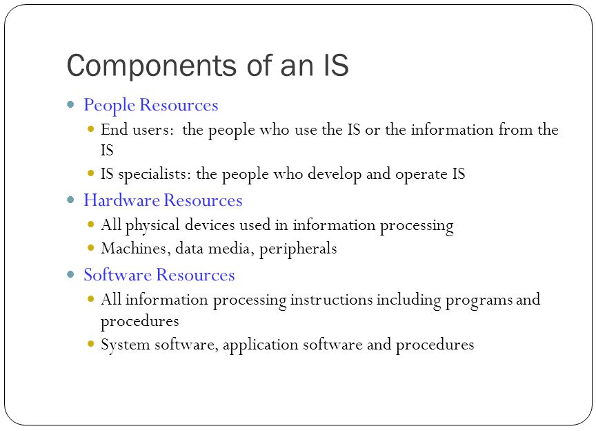 Components of an IS People Resources Hardware Resources