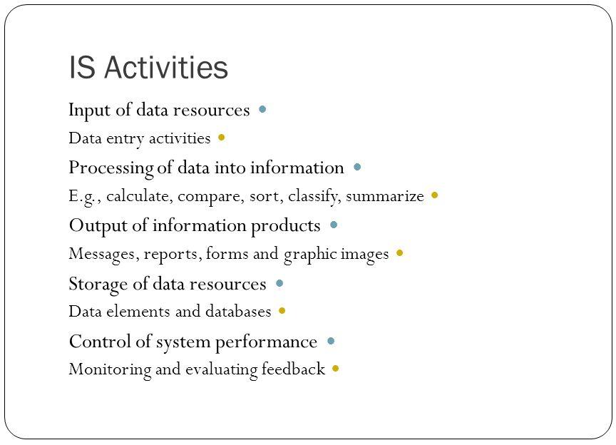 IS Activities Input of data resources