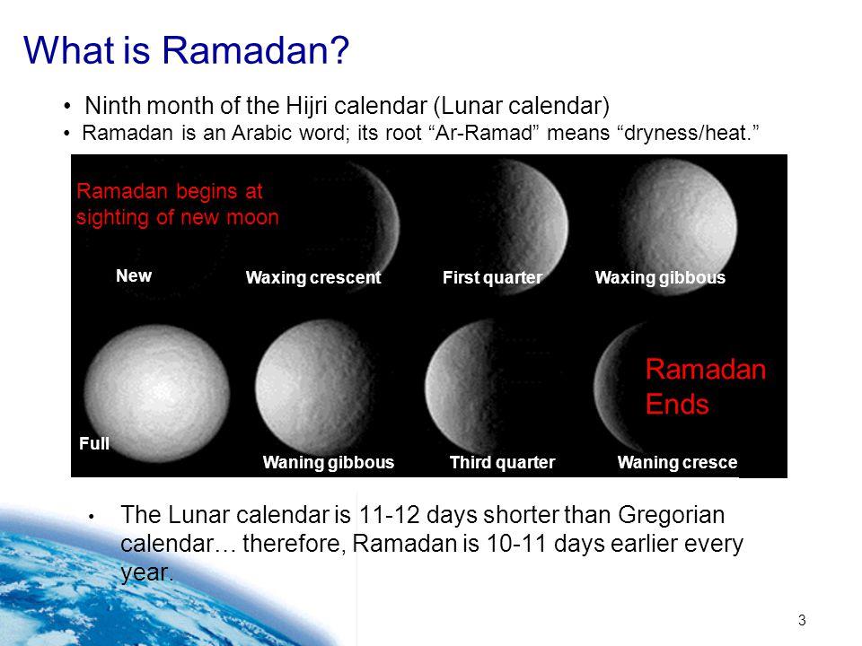 What is Ramadan Ramadan Ends