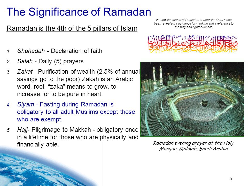 The Significance of Ramadan