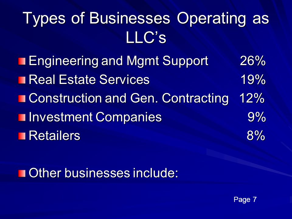 Types of Businesses Operating as LLC's