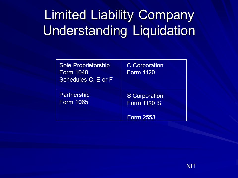 Limited Liability Company Understanding Liquidation