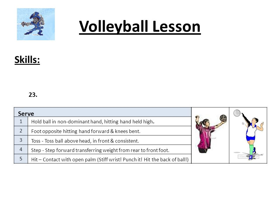 Volleyball Lesson Skills: 23. Serve 1 2 3 4 5
