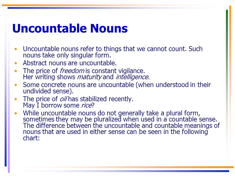 Uncountable Nouns Uncountable nouns refer to things that we cannot count. Such nouns take only singular form.