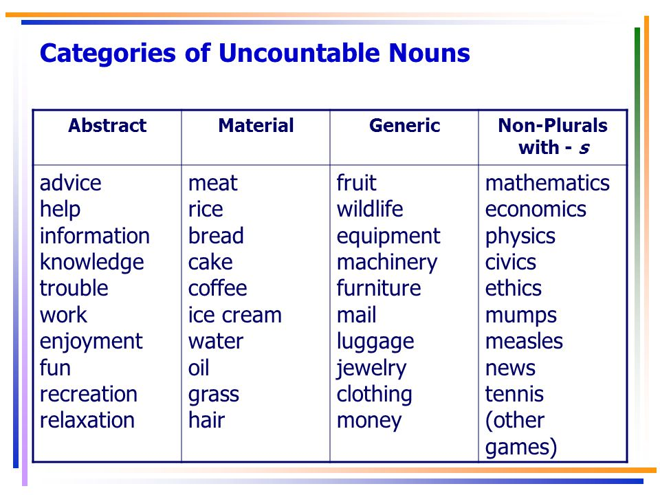 Categories of Uncountable Nouns