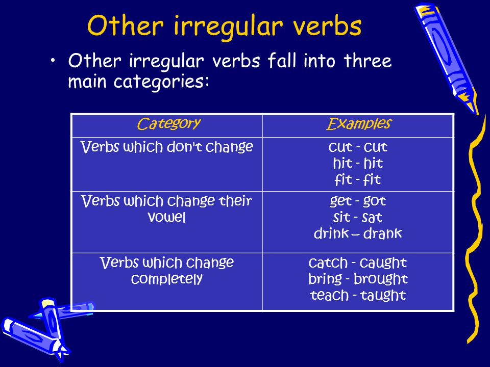 Other irregular verbs Other irregular verbs fall into three main categories: Category. Examples. Verbs which don t change.