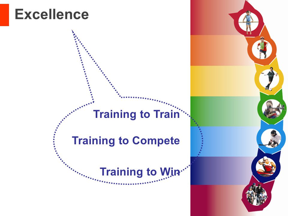 Excellence Training to Train Training to Compete Training to Win