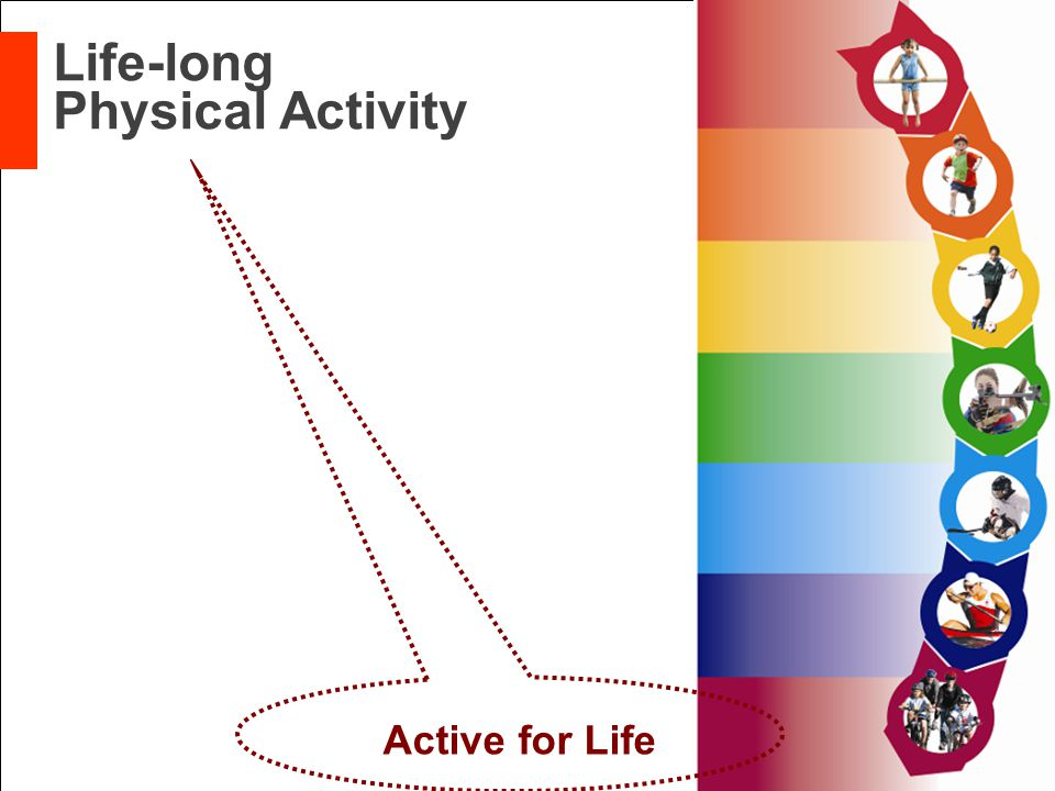 Life-long Physical Activity