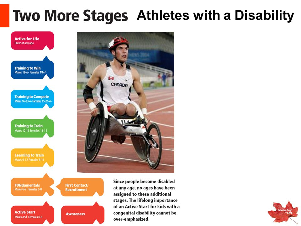 Athletes with a Disability