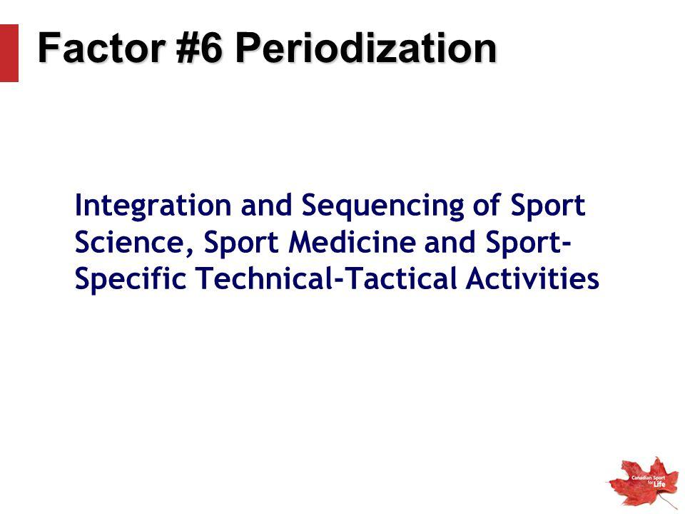 Factor #6 Periodization