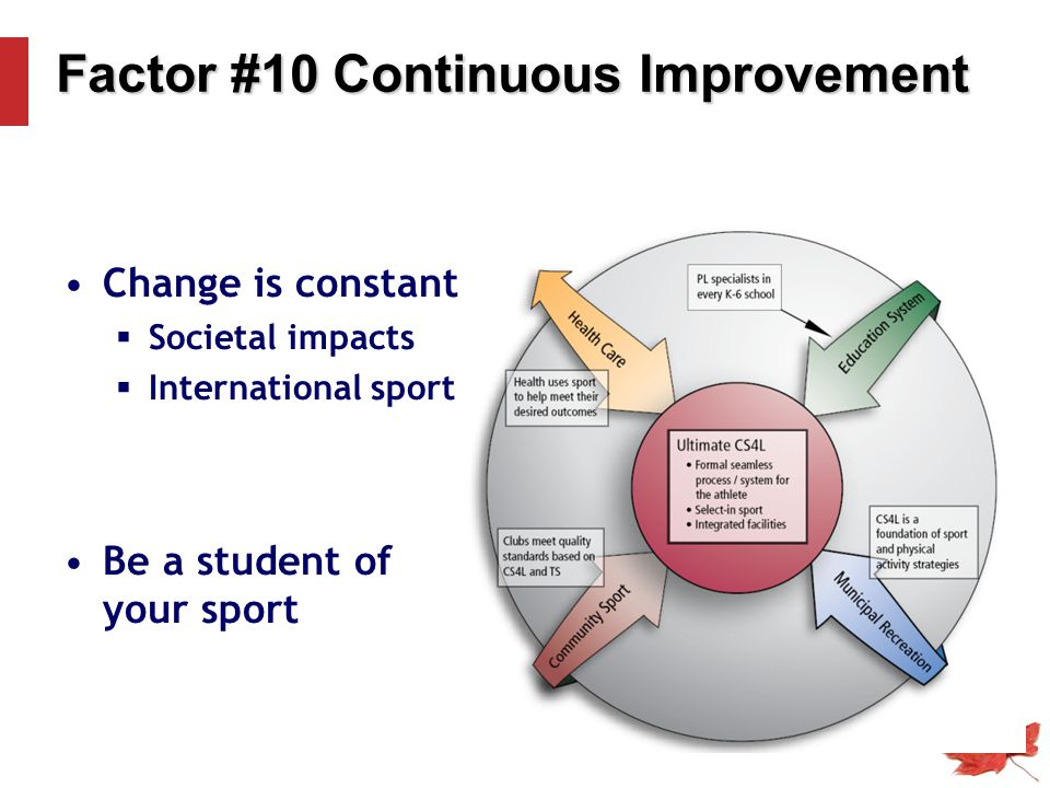 Factor #10 Continuous Improvement