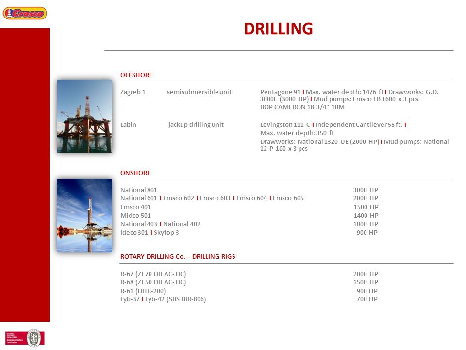 DRILLING OFFSHORE.