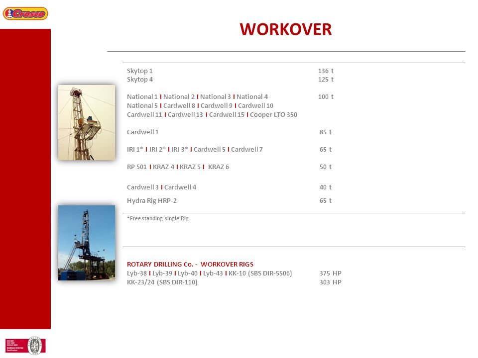 WORKOVER Skytop 1 136 t Skytop 4 125 t