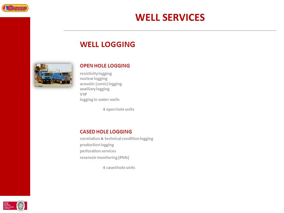 WELL SERVICES WELL LOGGING OPEN HOLE LOGGING CASED HOLE LOGGING