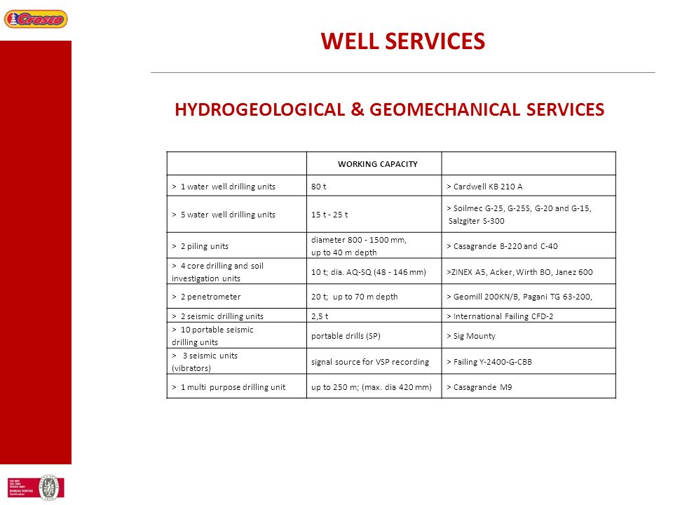 WELL SERVICES HYDROGEOLOGICAL & GEOMECHANICAL SERVICES