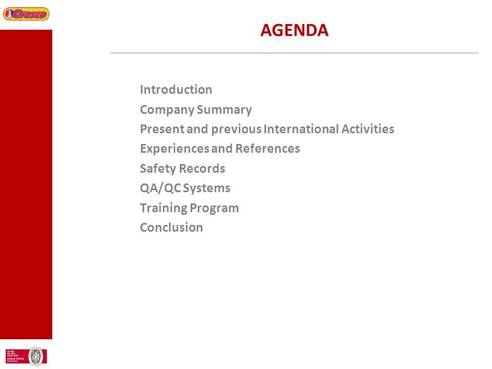AGENDA Introduction Company Summary