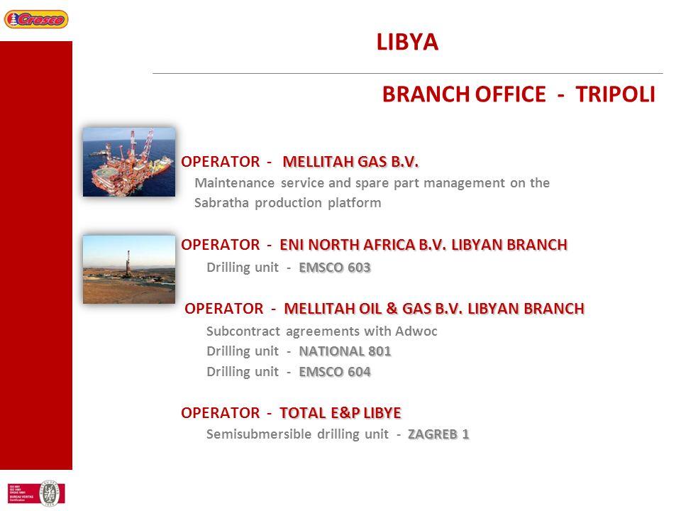 LIBYA OPERATOR - MELLITAH GAS B.V.