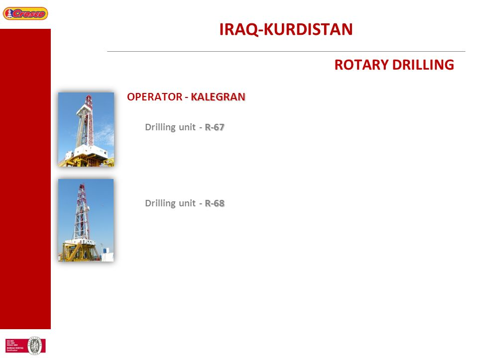 IRAQ-KURDISTAN OPERATOR - KALEGRAN ROTARY DRILLING