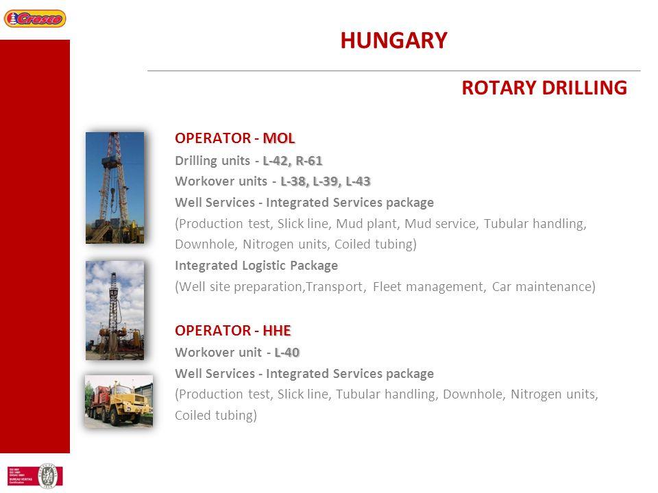 HUNGARY ROTARY DRILLING OPERATOR - MOL OPERATOR - HHE