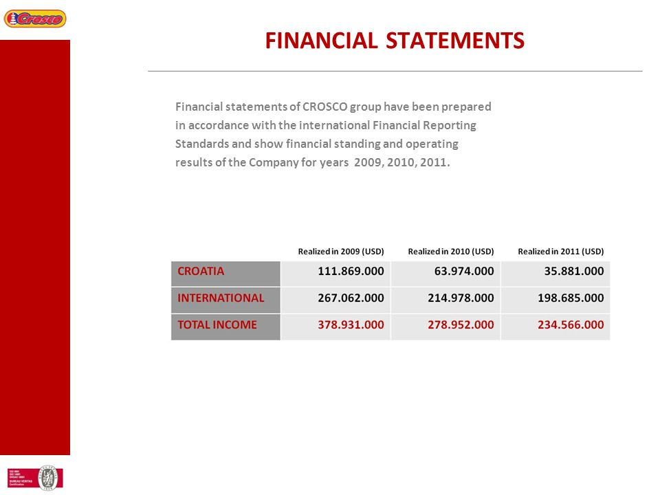 FINANCIAL STATEMENTSFinancial statements of CROSCO group have been prepared. in accordance with the international Financial Reporting.