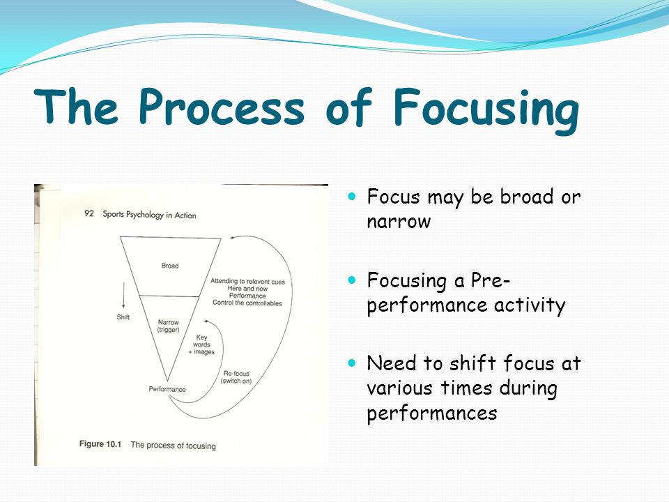 The Process of Focusing