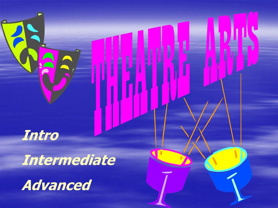 Intro Intermediate Advanced
