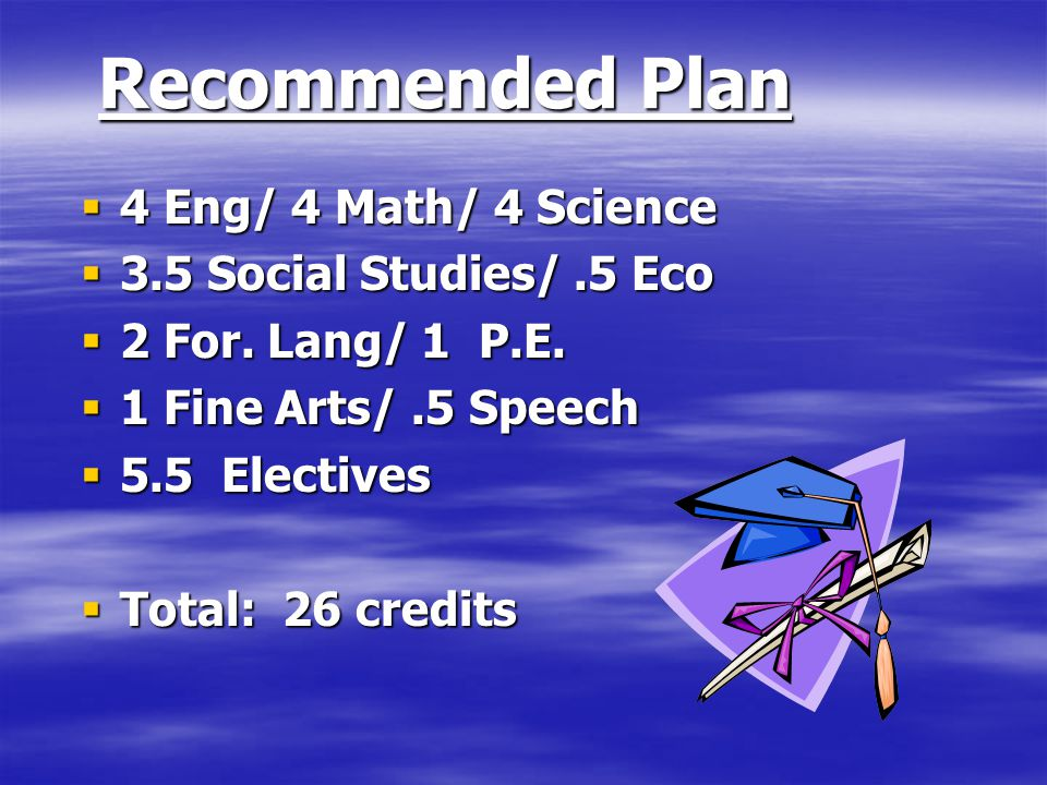 Recommended Plan 4 Eng/ 4 Math/ 4 Science 3.5 Social Studies/ .5 Eco