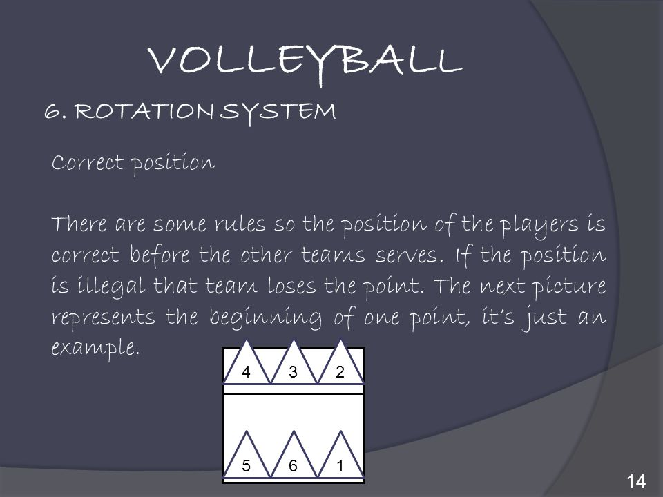 VOLLEYBALL 6. ROTATION SYSTEM Correct position